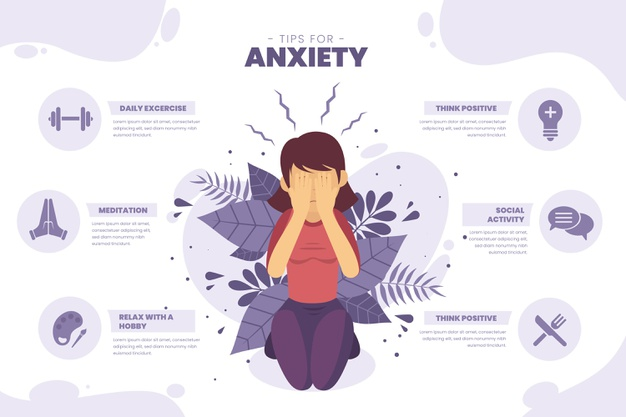Signs and symptoms of anxiety
